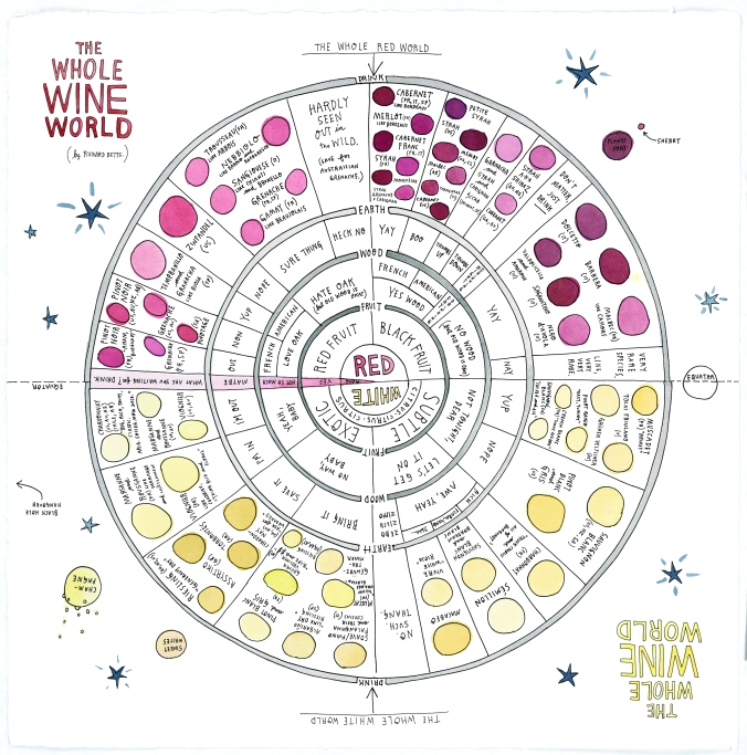 WineWheel_HighRez_CreativeLive